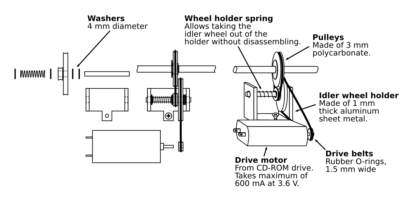 Three Different Drive Mechanisms Essential Scrap