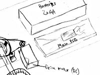 Thumbnail for the article 'Original plans.'